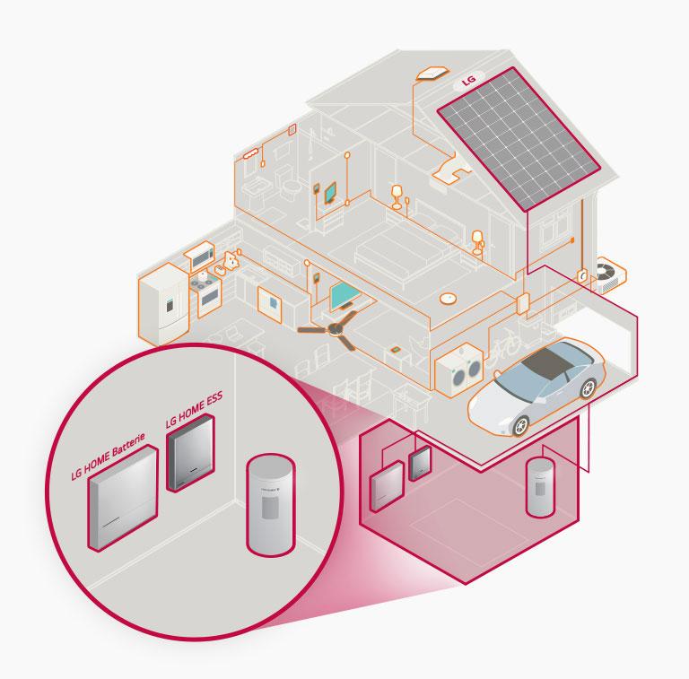 Skizze Haus mit Photovoltaikplatten